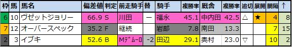 f:id:onix-oniku:20210827105413p:plain