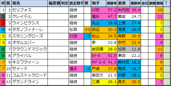 f:id:onix-oniku:20210827115421p:plain