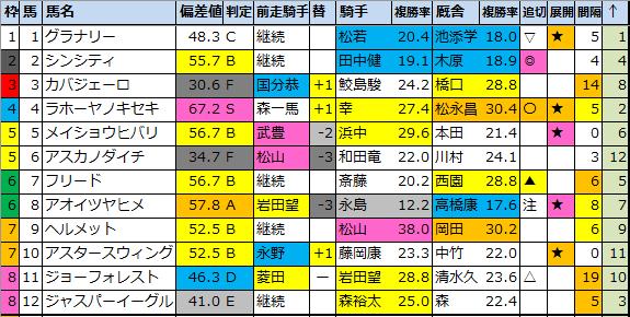 f:id:onix-oniku:20210827193748p:plain