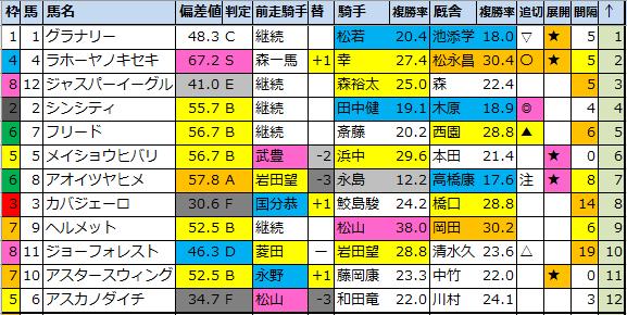 f:id:onix-oniku:20210827194112p:plain