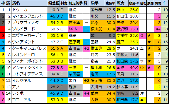 f:id:onix-oniku:20210827194316p:plain