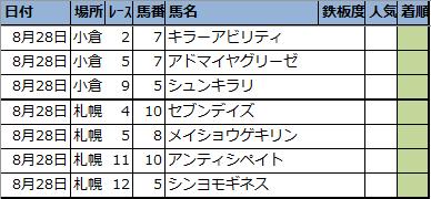 f:id:onix-oniku:20210827203714p:plain