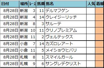 f:id:onix-oniku:20210827203822p:plain