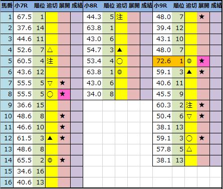 f:id:onix-oniku:20210827204026p:plain