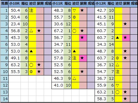 f:id:onix-oniku:20210827204100p:plain