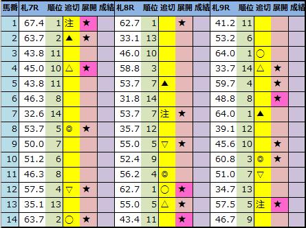 f:id:onix-oniku:20210827204137p:plain