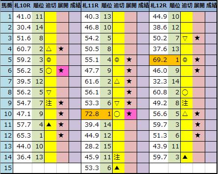 f:id:onix-oniku:20210827204210p:plain
