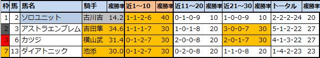 f:id:onix-oniku:20210828152149p:plain