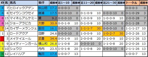 f:id:onix-oniku:20210828152217p:plain