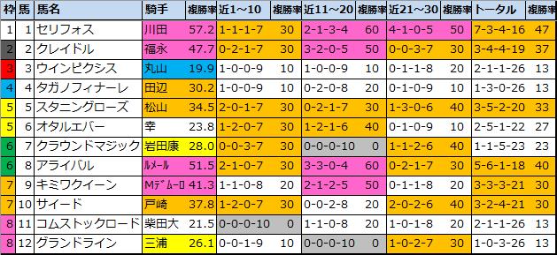 f:id:onix-oniku:20210828155414p:plain