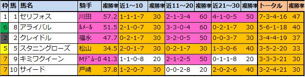 f:id:onix-oniku:20210828155544p:plain