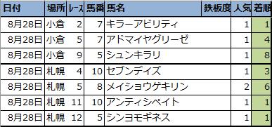 f:id:onix-oniku:20210828163945p:plain
