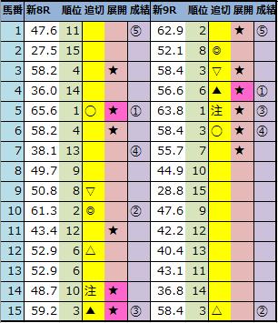 f:id:onix-oniku:20210828164409p:plain