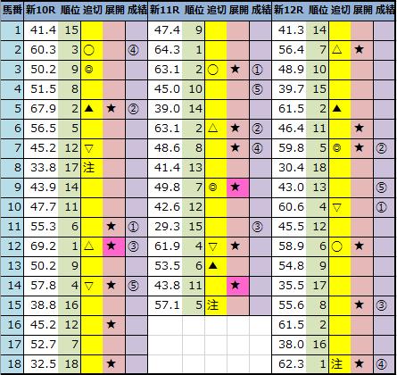 f:id:onix-oniku:20210828164451p:plain