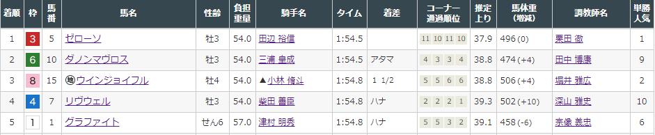 f:id:onix-oniku:20210828164523p:plain