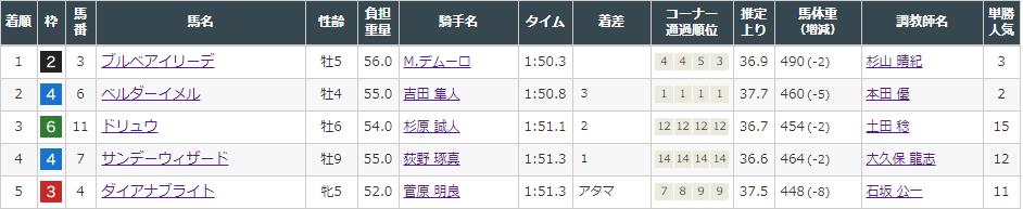 f:id:onix-oniku:20210828165024p:plain