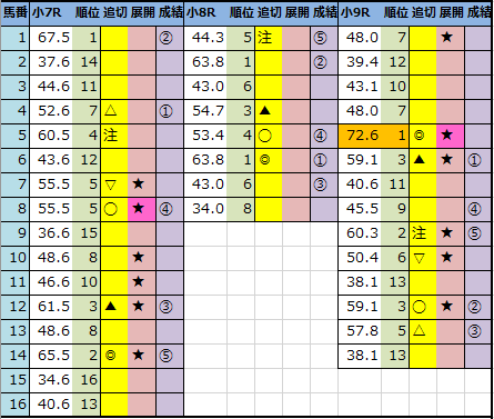 f:id:onix-oniku:20210828165453p:plain
