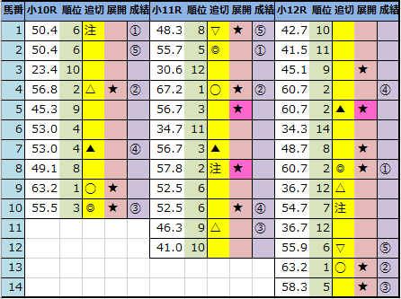 f:id:onix-oniku:20210828165529p:plain