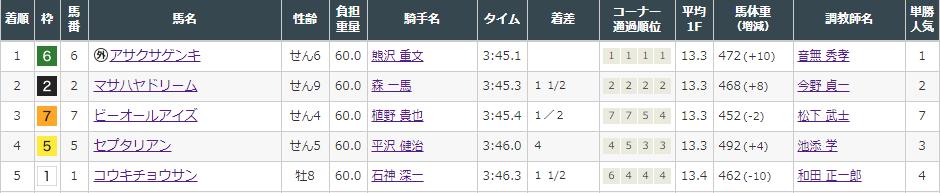 f:id:onix-oniku:20210828165654p:plain
