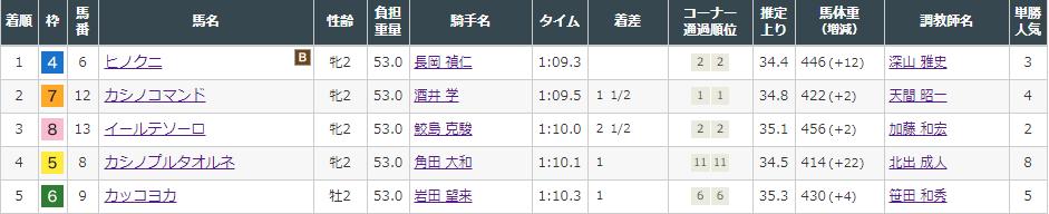 f:id:onix-oniku:20210828165819p:plain