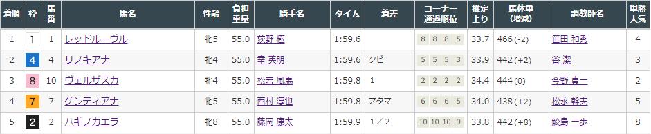 f:id:onix-oniku:20210828165912p:plain