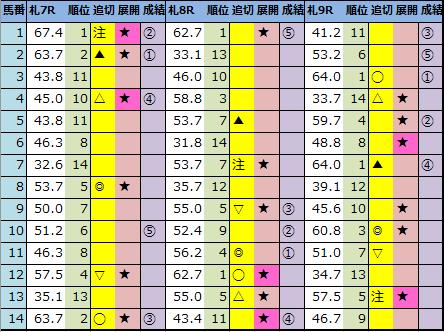 f:id:onix-oniku:20210828170842p:plain
