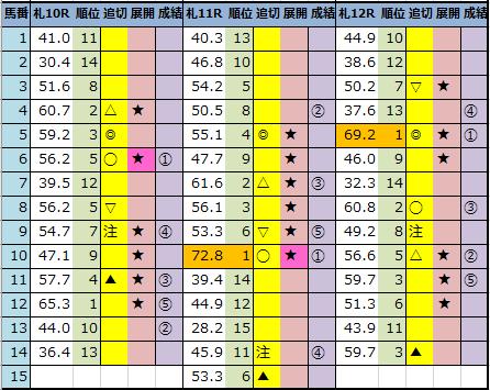 f:id:onix-oniku:20210828170922p:plain