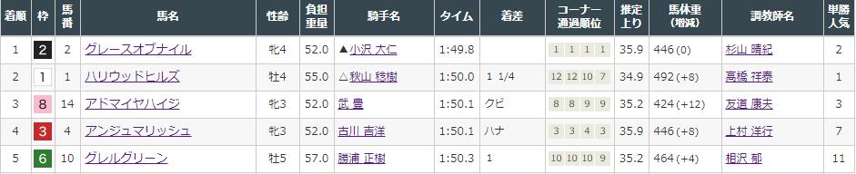 f:id:onix-oniku:20210828171000p:plain