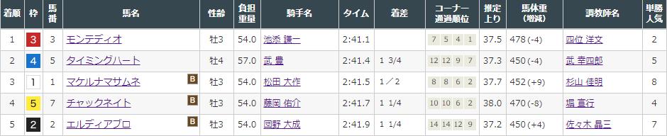 f:id:onix-oniku:20210828171203p:plain