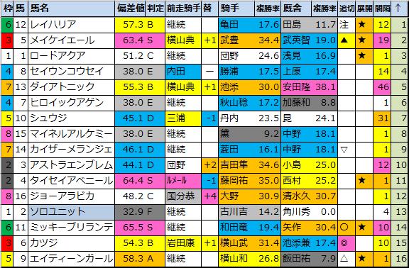 f:id:onix-oniku:20210828184600p:plain