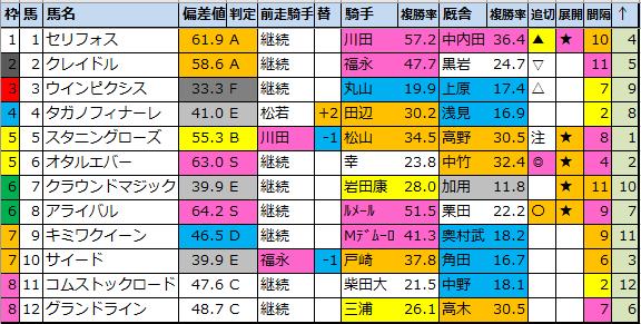 f:id:onix-oniku:20210828191022p:plain