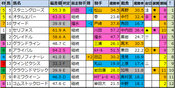 f:id:onix-oniku:20210828191717p:plain
