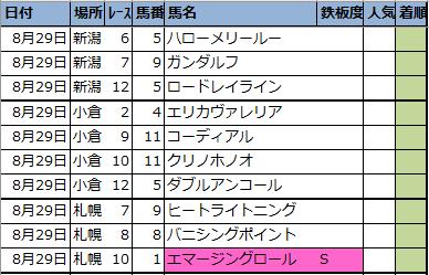 f:id:onix-oniku:20210828201144p:plain