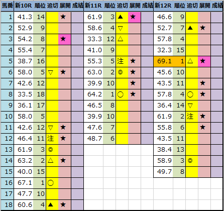 f:id:onix-oniku:20210828201447p:plain