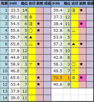 f:id:onix-oniku:20210828201521p:plain