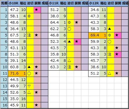f:id:onix-oniku:20210828201552p:plain