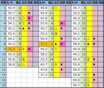 f:id:onix-oniku:20210828201624p:plain