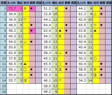 f:id:onix-oniku:20210828201654p:plain