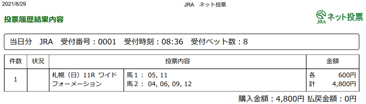 f:id:onix-oniku:20210829083756p:plain