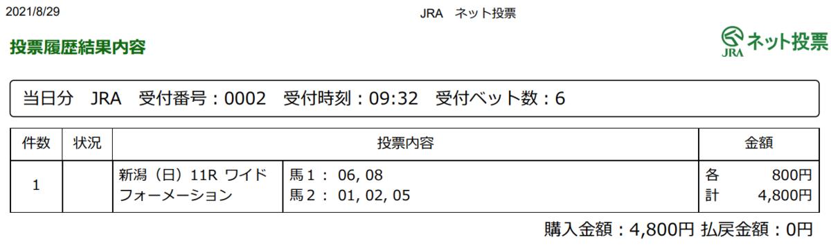 f:id:onix-oniku:20210829093342p:plain