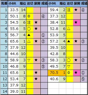 f:id:onix-oniku:20210829143149p:plain