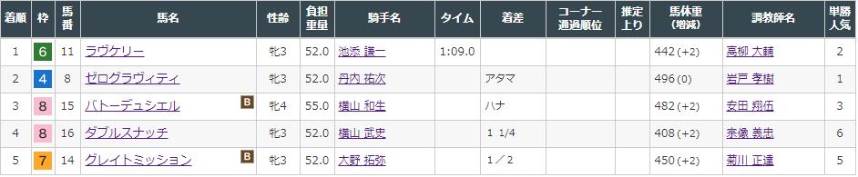 f:id:onix-oniku:20210829143717p:plain