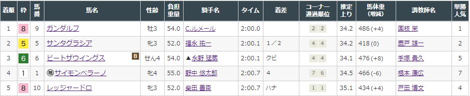 f:id:onix-oniku:20210829143958p:plain