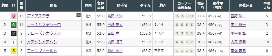f:id:onix-oniku:20210829144058p:plain
