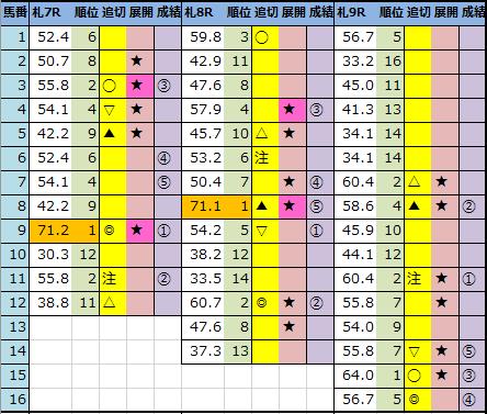 f:id:onix-oniku:20210829144253p:plain