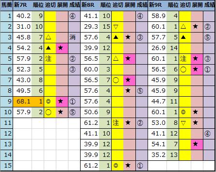 f:id:onix-oniku:20210829144536p:plain