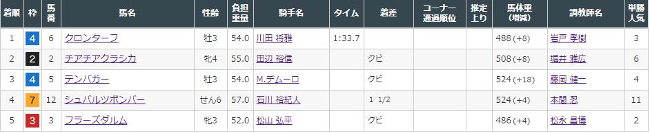 f:id:onix-oniku:20210829144639p:plain