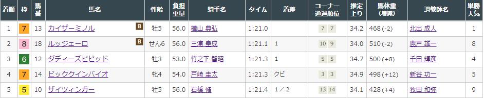 f:id:onix-oniku:20210829160010p:plain