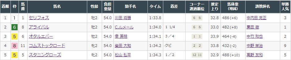 f:id:onix-oniku:20210829160202p:plain