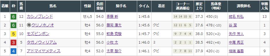 f:id:onix-oniku:20210829160306p:plain